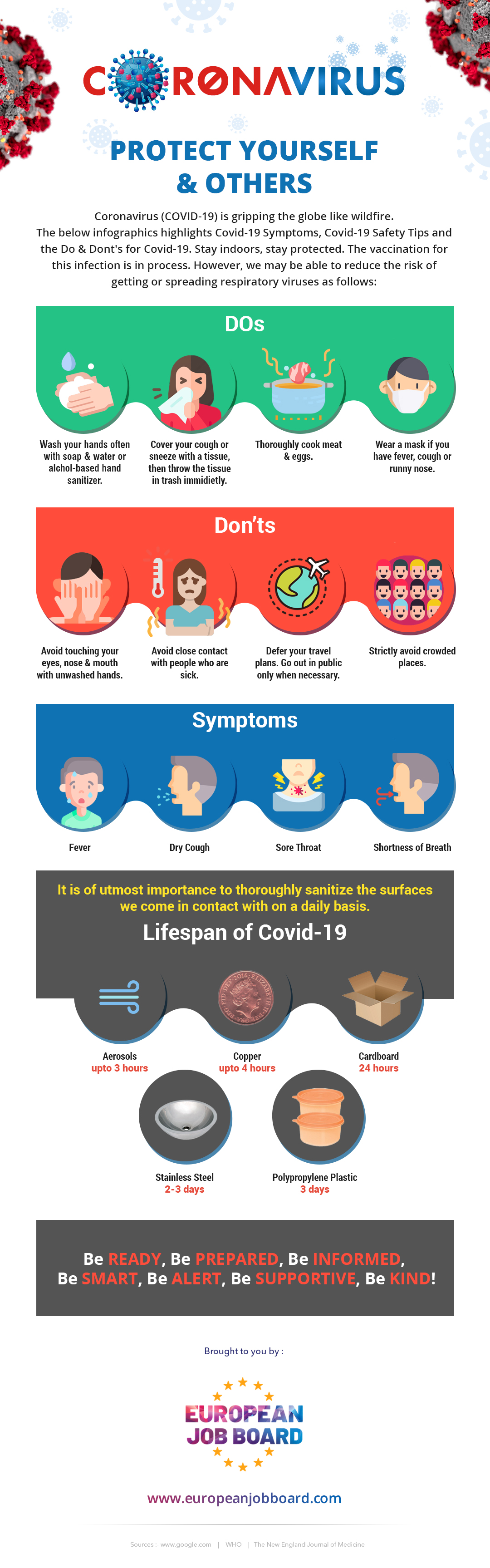 Corona Virus How to Protect Yourself and Others - Infographics